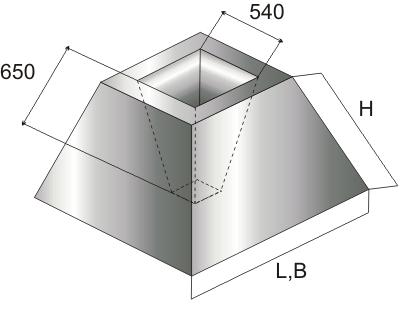 Стаканный фундамент